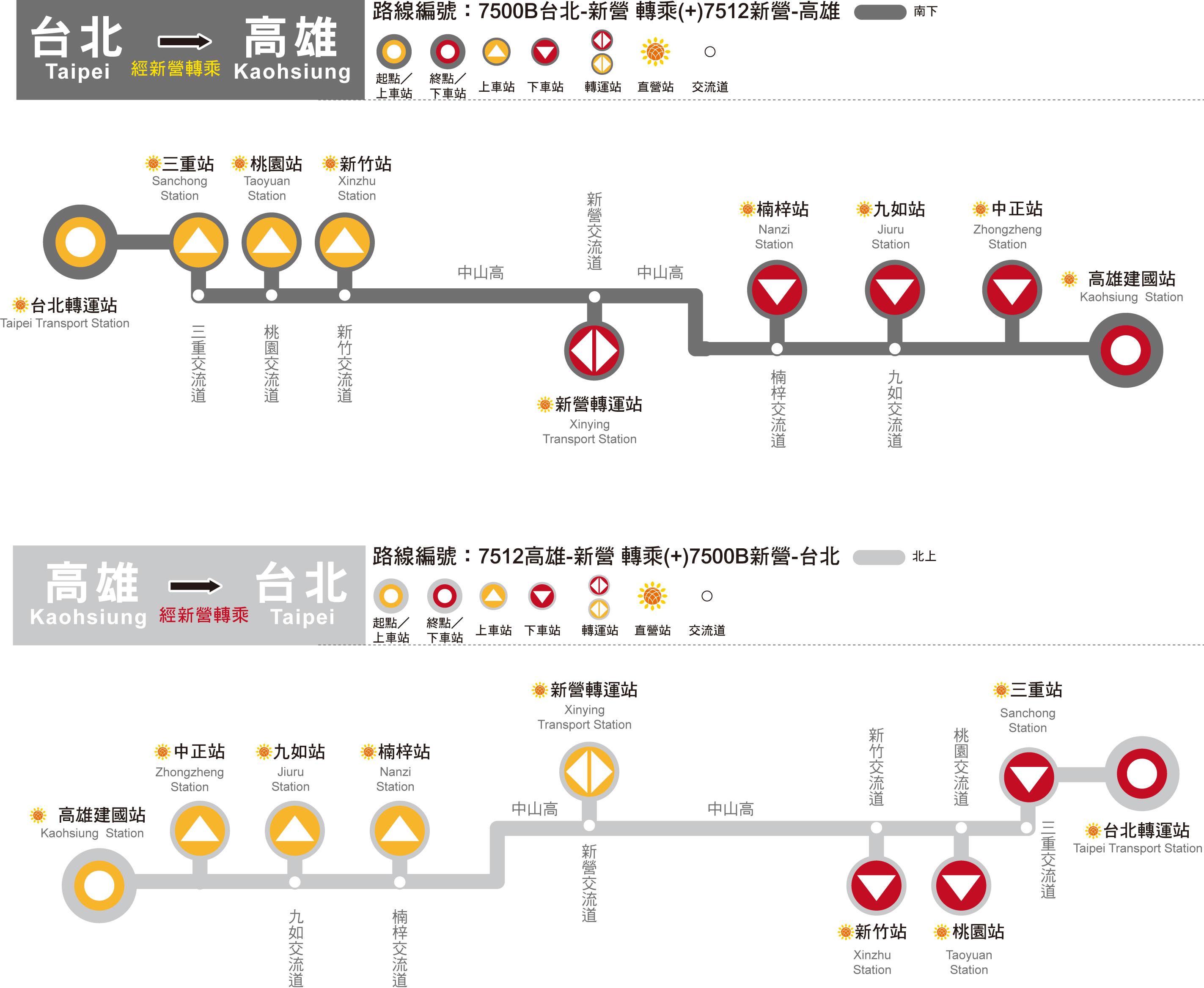 【臺北-高雄】交通攻略!巴士,臺鐵,高鐵比一比! - Oppa Sharing