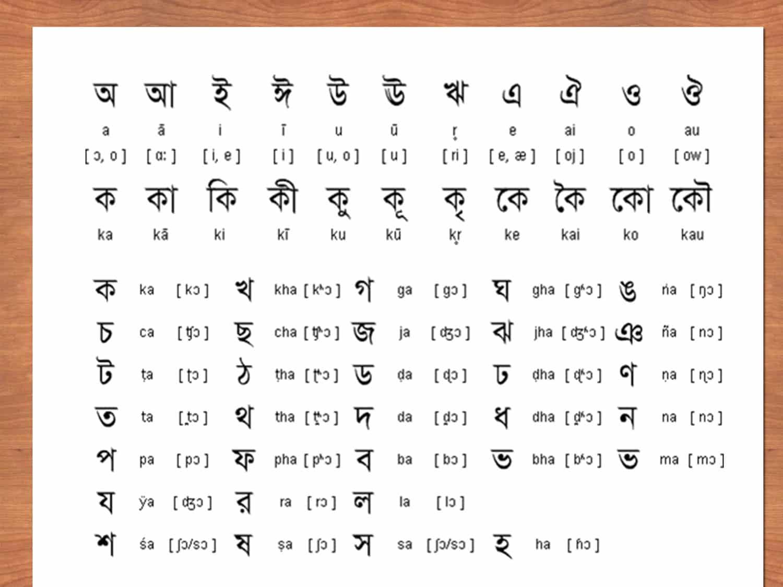 Kannada Worksheet