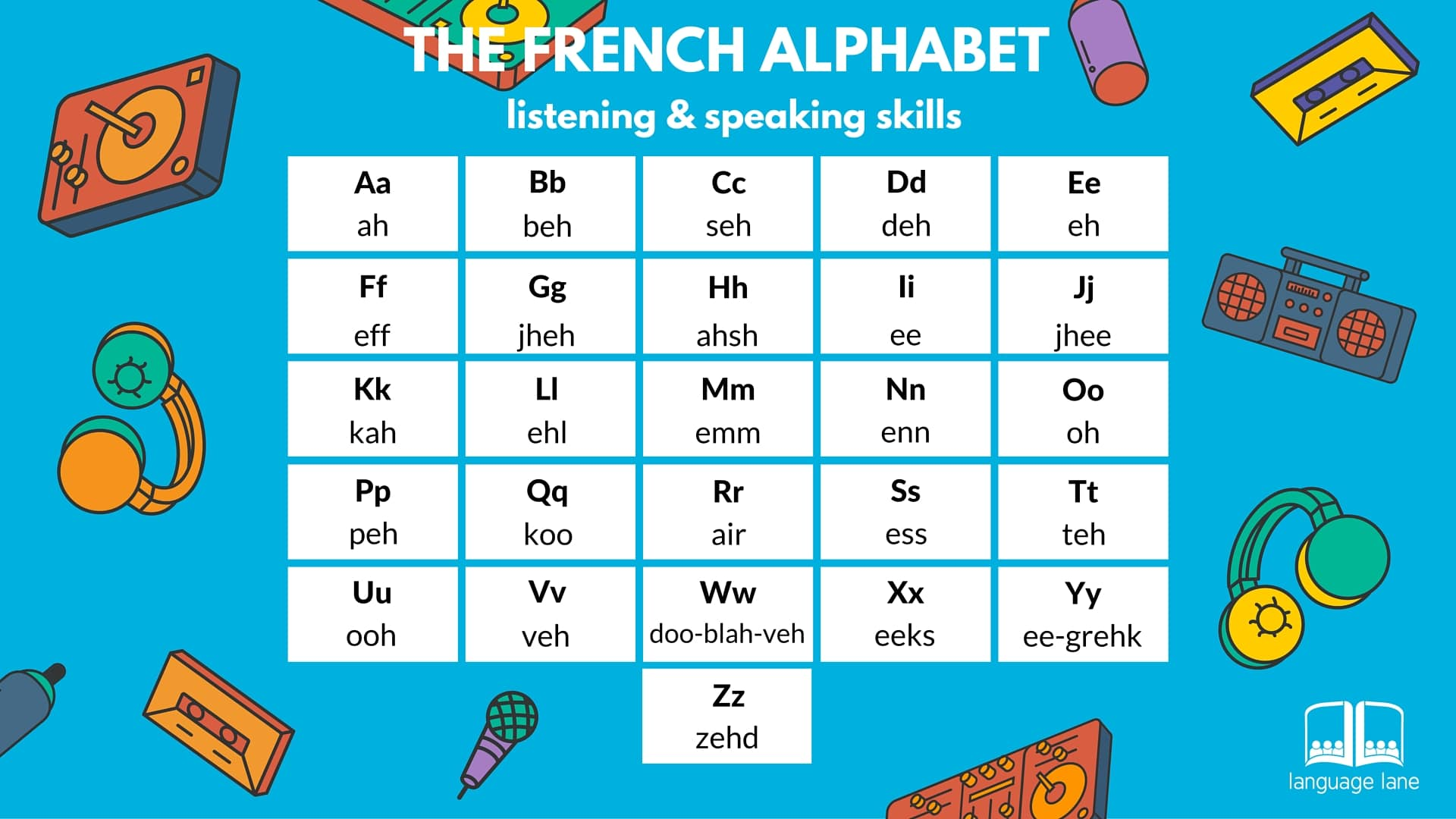 French Alphabet Download Quote Images Hd Free