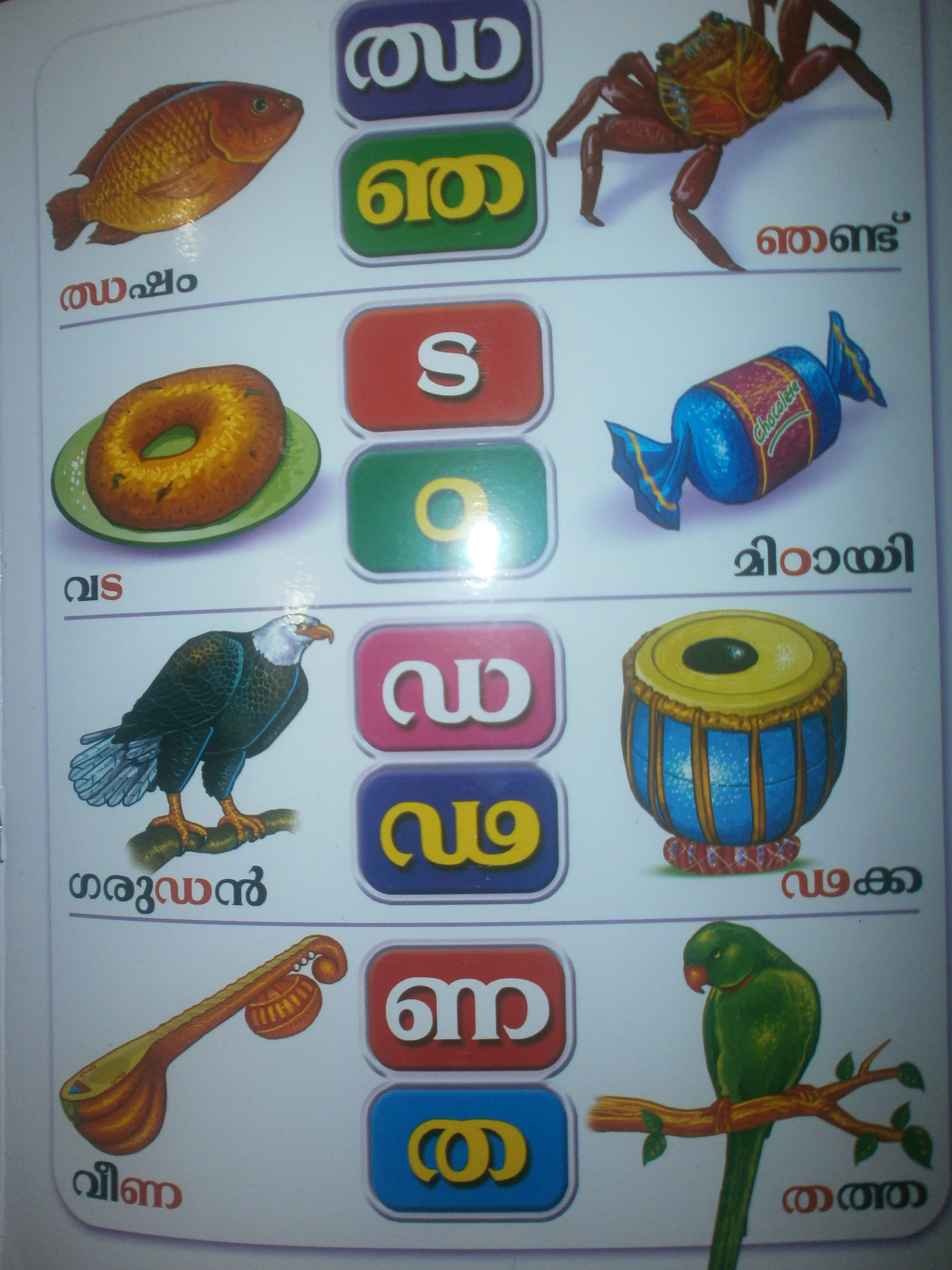 Malayalam Alphabet Words Quote Images Hd Free