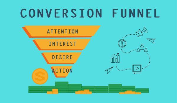Dibujo representando un embudo de ventas con Facebook Ads.