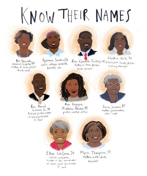 #CharlestonShooting #TakeDownTheFlag Tweets 6.23