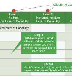 figure illustrating each of the steps in the workzone capability maturity framework process reviews the [ 2252 x 889 Pixel ]