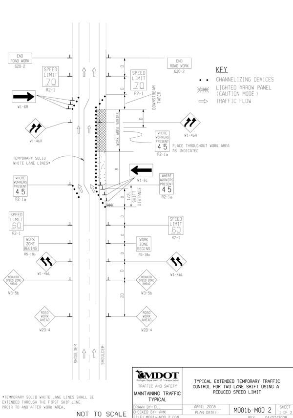 Temporary Traffic Control Plan Template
