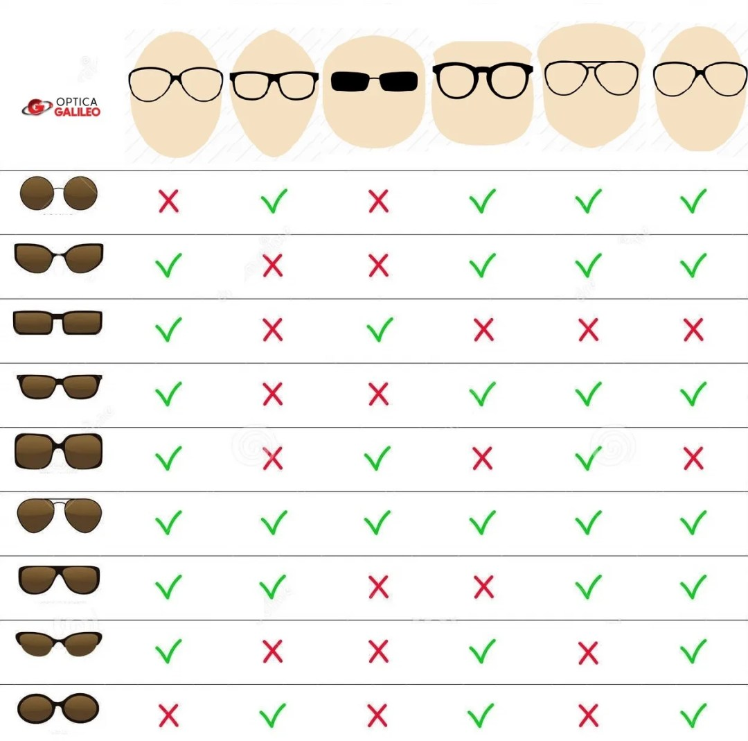 Tipos de lentes para mujer según la forma de tu rostro