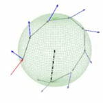 Geometrical Optics — Ray on Sphere (Low Refractive Index)