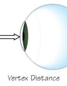 Vertexdistance also vertex distance opticianworks online optician training rh