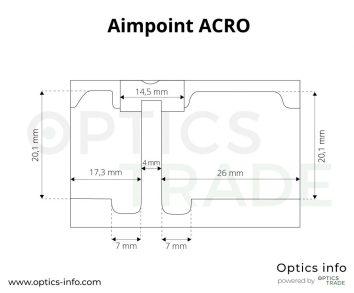 Aimpoint Acro footprint