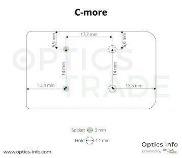 C-more footprint