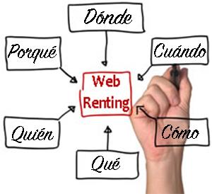 Highend Website Renting