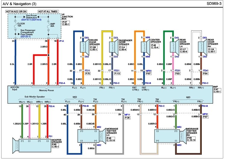 Speaker Wire Diagram For A Chevy Malibu 2015 Free Download