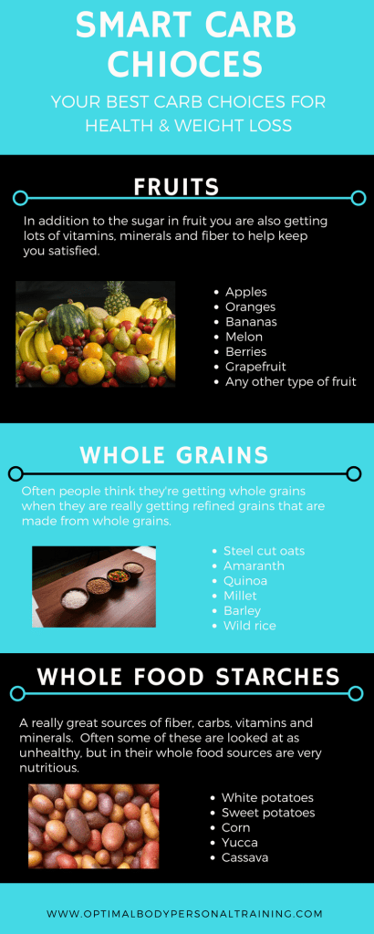 Best Carbs for Weight Loss infographic