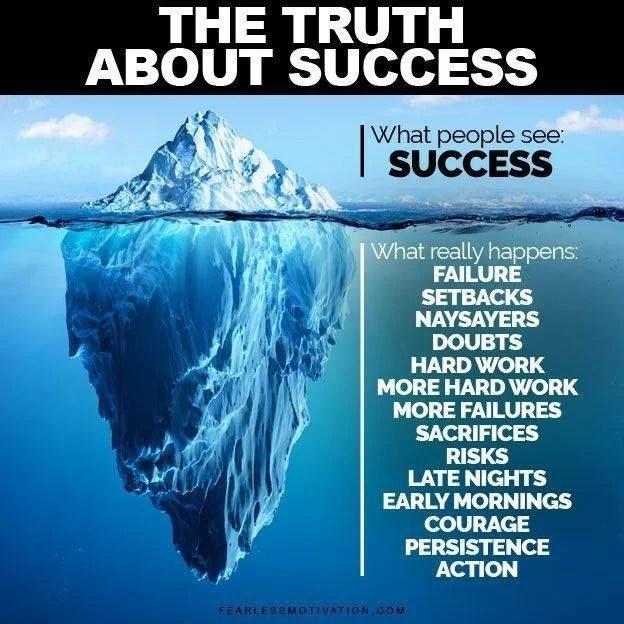 सफलता के नियम के 16 पाठ