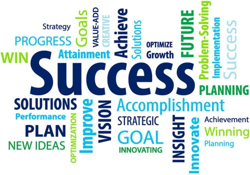 The Fourth Key to the Kingdom of Network Marketing is Establishing Within yourself, The Attitude of Success
