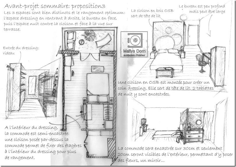 Mieux agencer son espace : réaliser un état des lieux
