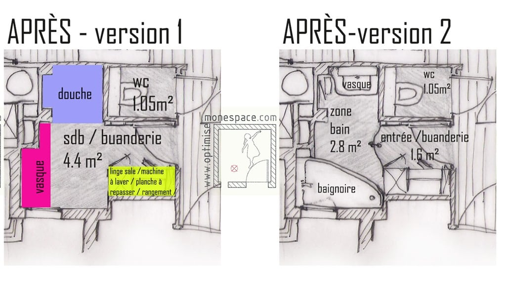 comment s 39 offrir une vraie sdb familiale dans moins de 4m tude de cas optimise mon espace. Black Bedroom Furniture Sets. Home Design Ideas