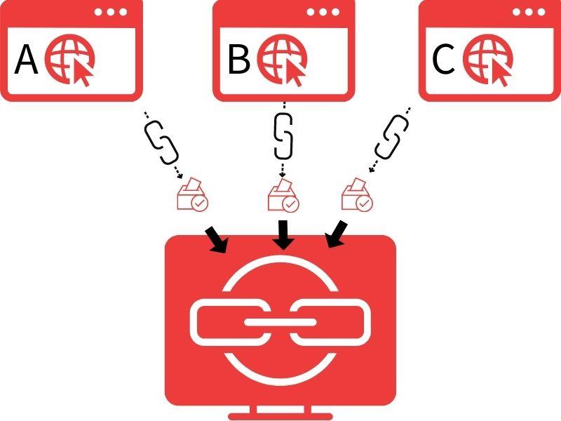 Visual Backlink Graphic
