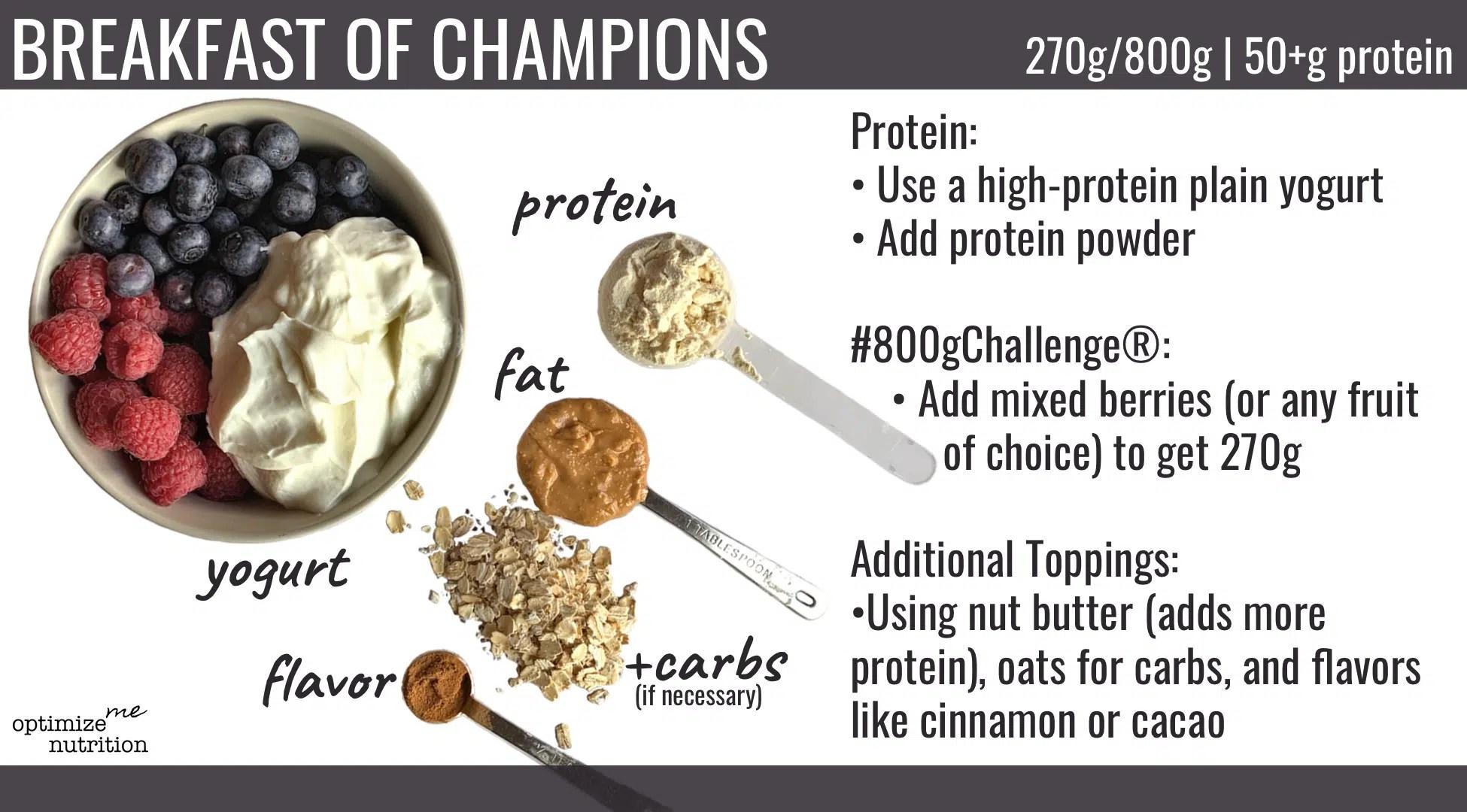 LazyMacros1_Masterclass_Breakfast