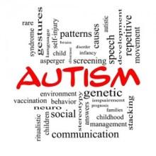 Autism Word Collage