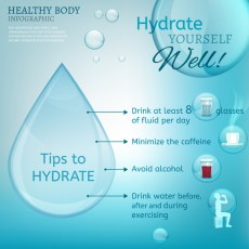 Healthy Body: Tips to Hydrate