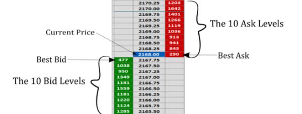 Order Flow Trading 2