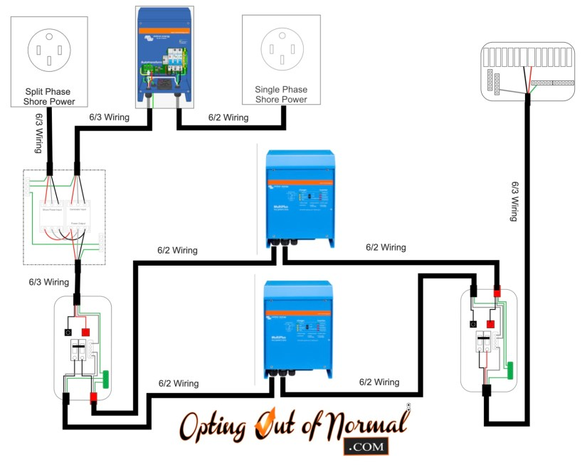 Our dual Victron Inverter wiring to fit our needs.
