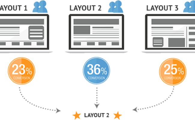 Beginner S Guide To Conversion Rate Optimization