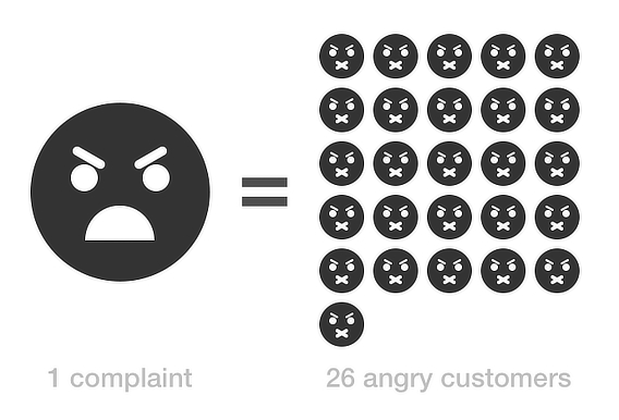 9 Best Ways to Collect Customer Feedback on Your Website
