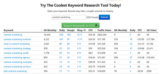 seobook keyword search results detail content marketing