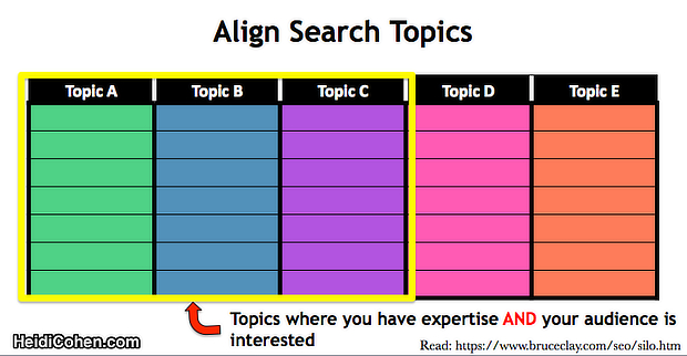 seo tips for beginners Align_Search_Topics