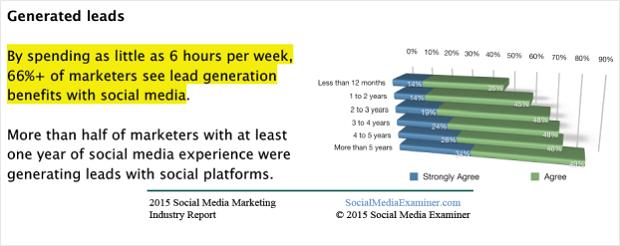 rapporto sui social media
