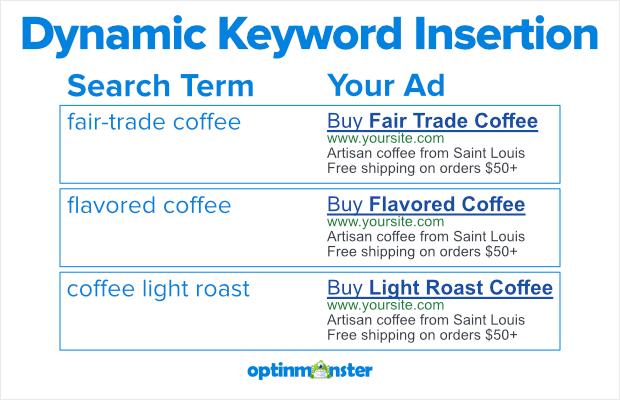 dynamic keyword insertion examples