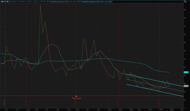 CBOE Market Volatility Index - 04/25/2021