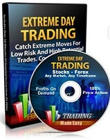 stock option day trading