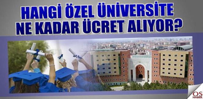 2019-2020 Özel Üniversite Ücretleri