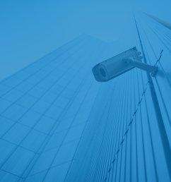 security camera cabling [ 1080 x 1080 Pixel ]