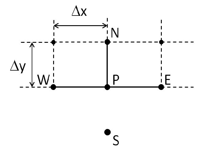 Transparent Boundary Condition (TBC)