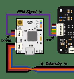 cc3d wiring diagrams 3d schema wiring diagram ppm wiring diagram for vector [ 1483 x 778 Pixel ]