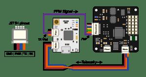 OPLM CC  CC3D  Atom Hardware Setup — LibrePilotOpenPilot Wiki 014 documentation