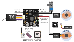 CopterControl  CC3D  Atom Hardware Setup — LibrePilotOpenPilot Wiki 014 documentation