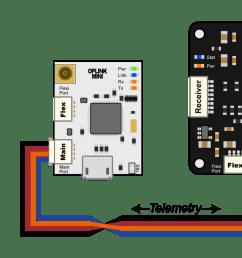 naze32 ppm wiring diagram input multiwii wiring diagram quadcopter naze32 wiring diagram acro naze32 wiring [ 1483 x 778 Pixel ]
