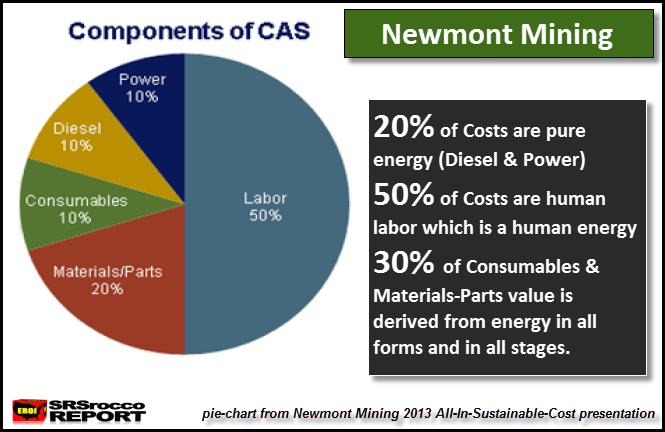 CAS-newmont
