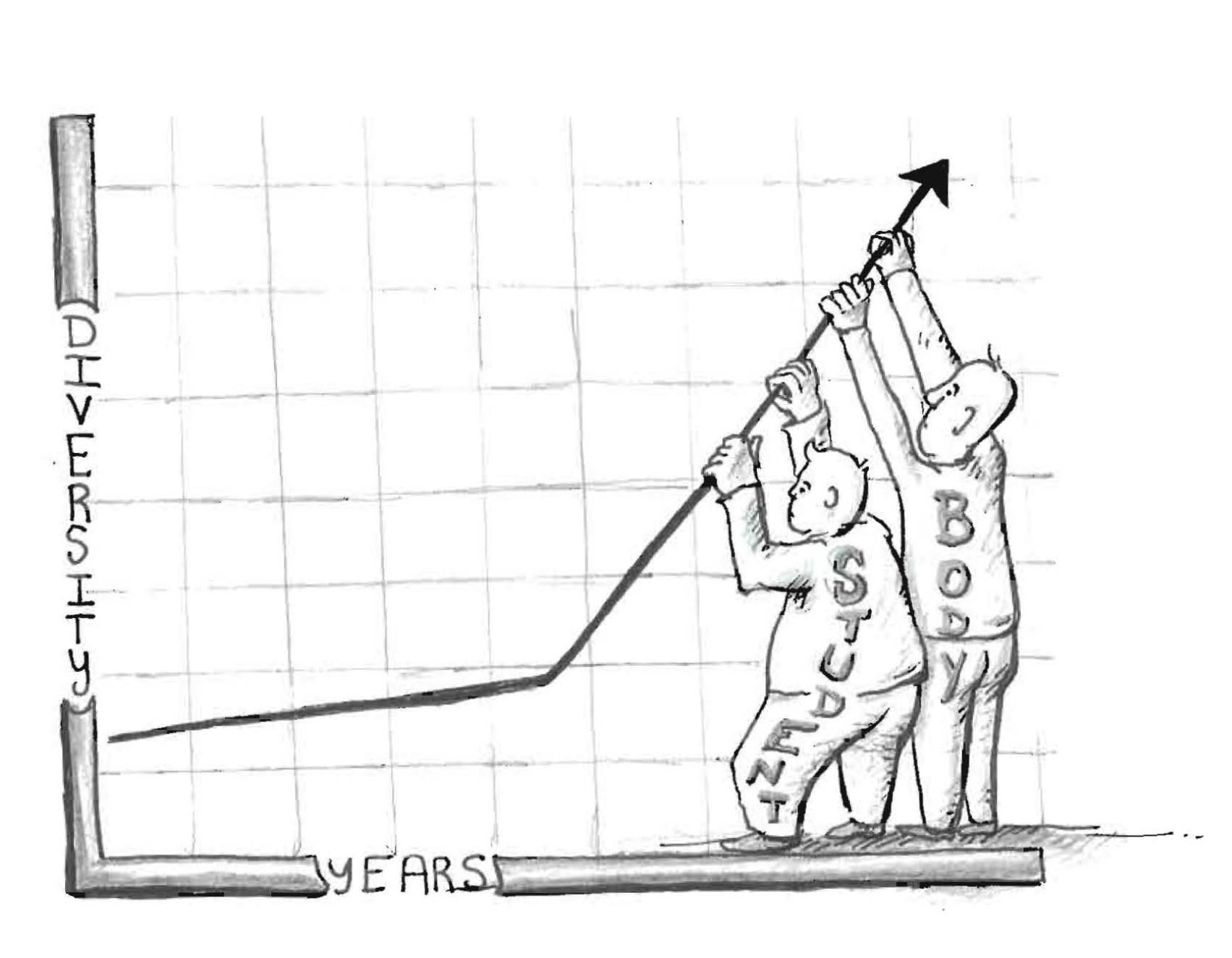 Charting Change