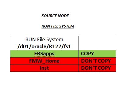R12.2. Cloning Step-by-Step (3/3)