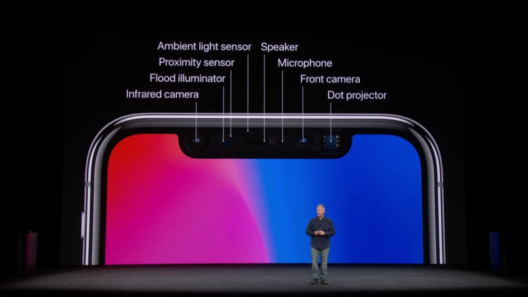 Tecnologia do FaceID - Imagem obtida na Apple