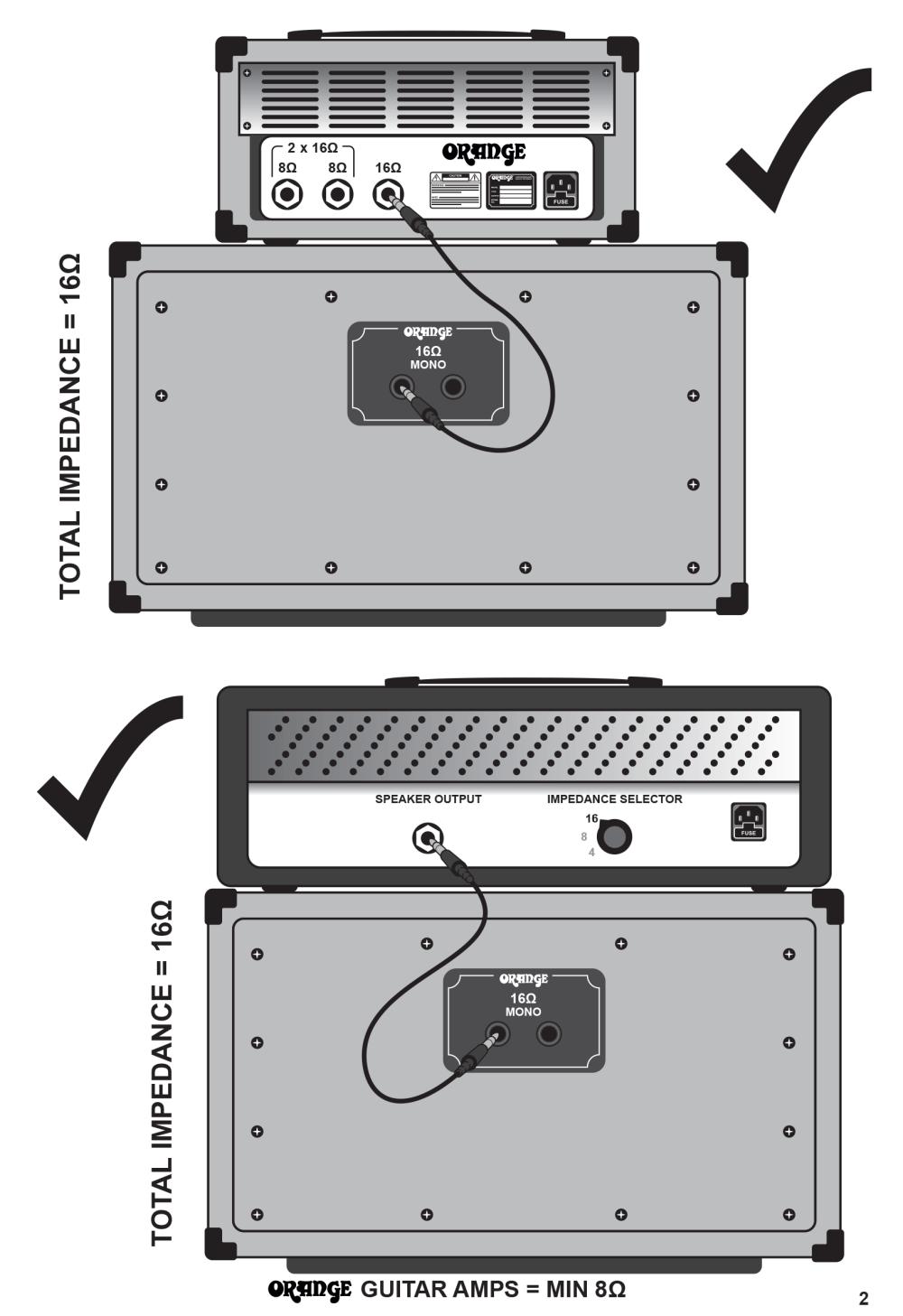 medium resolution of ppc obc speaker cabinets manual orange amps guitar cab wiring diagrams guitar cab diagram