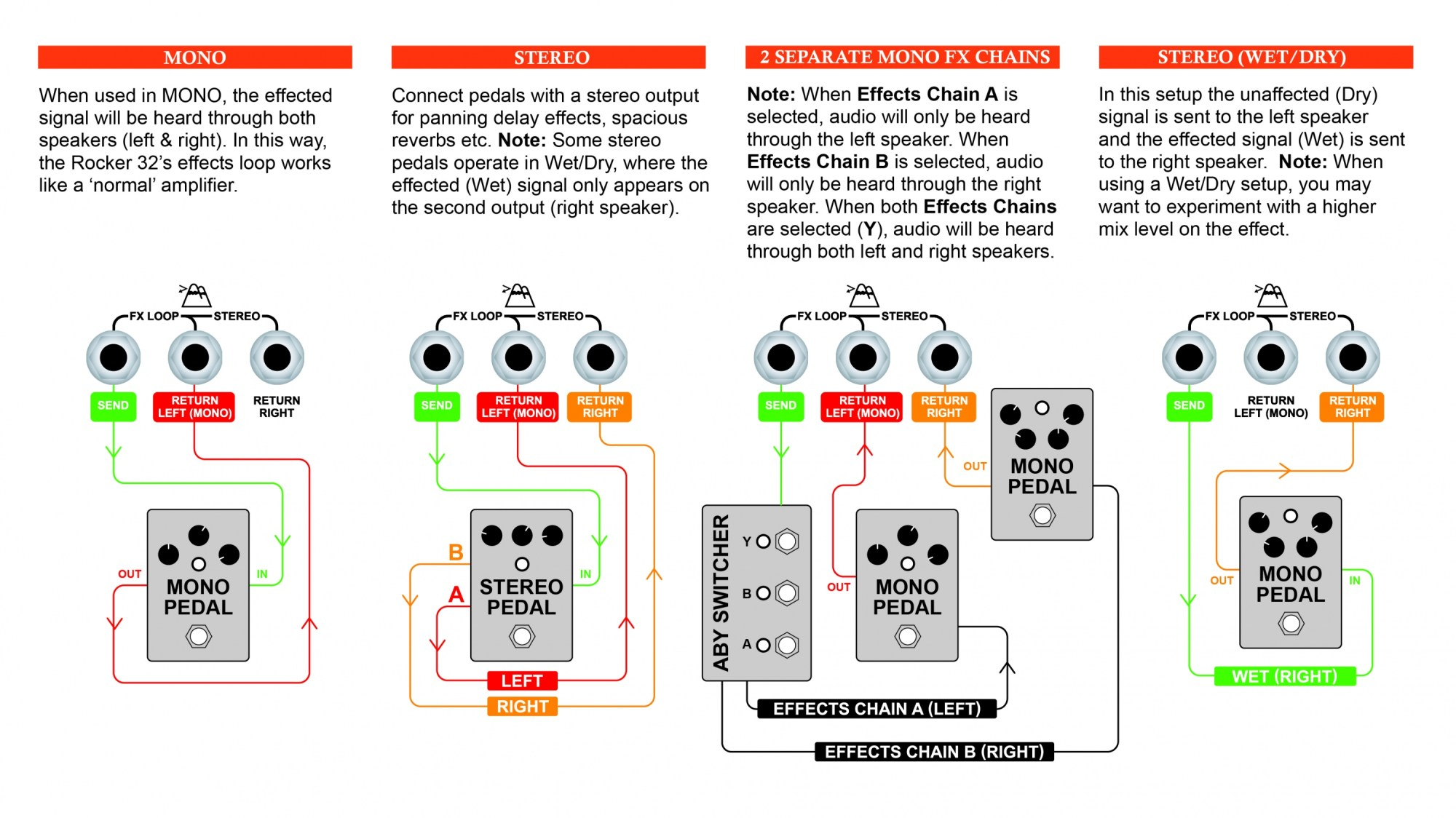 hight resolution of connecting fx pedals