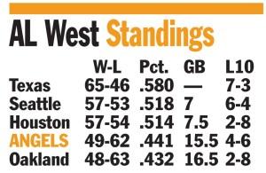 August AL West standings