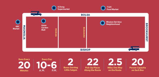ROUTE MAP for the Little Saigon shuttle (OCTA).