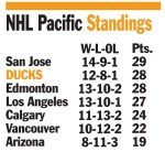 nhl-pacific-standings-12-2-16-1
